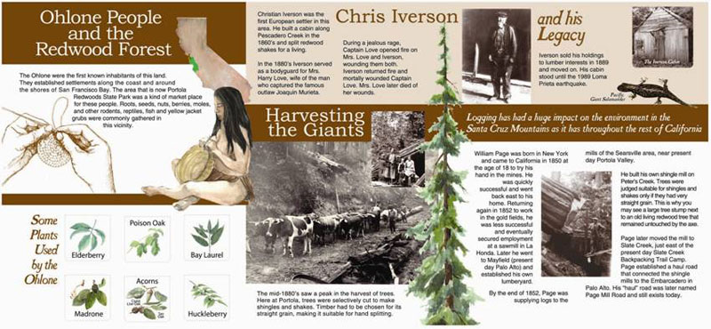 History of Portola Redwoods State Park (Visitor Center), Ohlone People and the Redwood Forest Panel