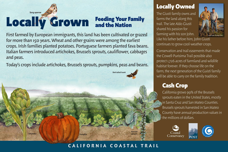 Cowell-Purisima Trail, Locally Grown Panel