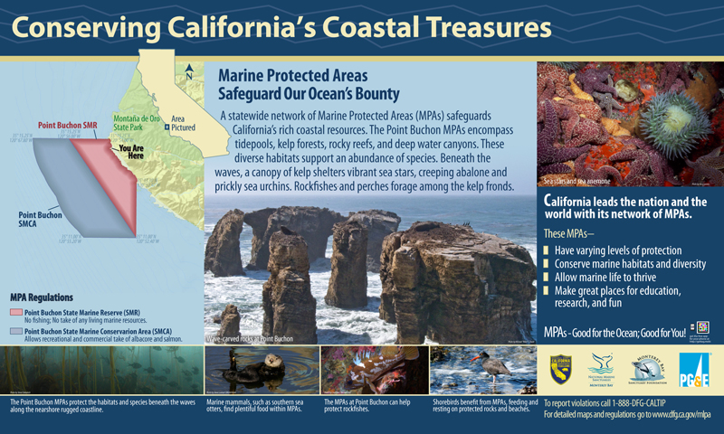 Monterey Bay Sanctuary Foundation, Marine Protected Areas Panel 2
