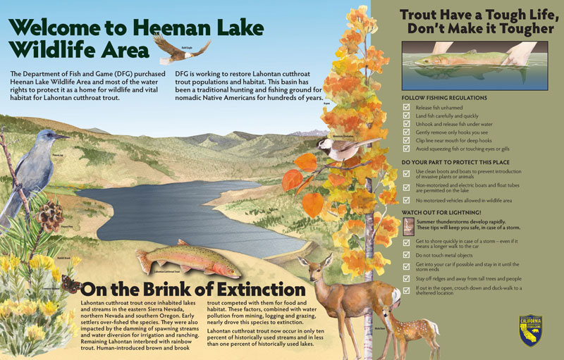 Heenan Lake Welcome Panel